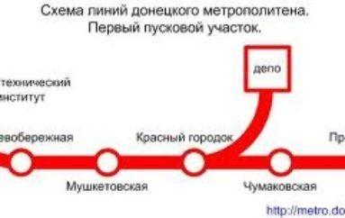 Идеи для Донецка – даром