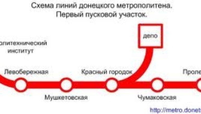 Идеи для Донецка — даром